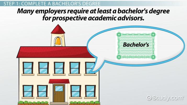 Become An Academic Advisor Education And Career Roadmap