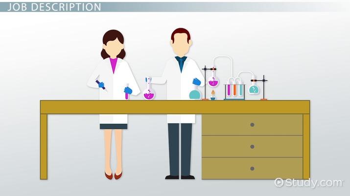 Medical Technologist Job Description Duties And Requirements