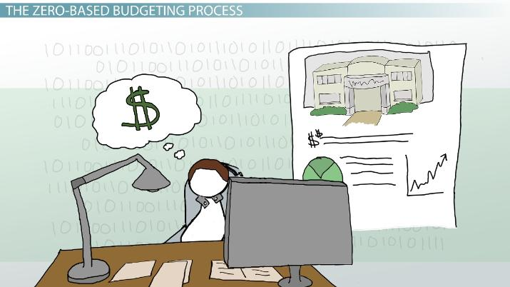 disadvantages of traditional budgeting