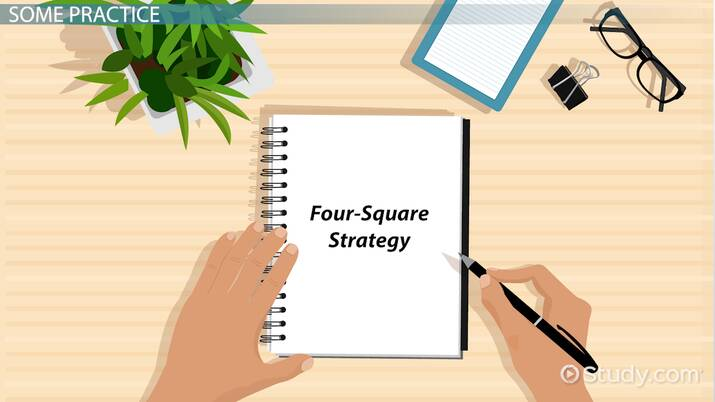 Using the Four-Square Strategy to Identify & Define Key Vocabulary - Video  & Lesson Transcript   Study.com