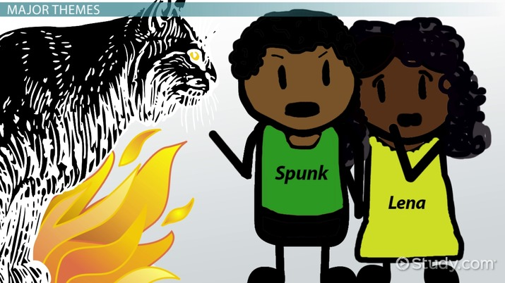 Characterization in spunk