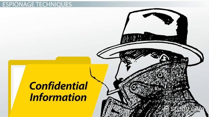 Espionage: Definition, History...