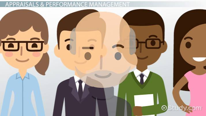 Difference Between Performance Appraisal & Performance