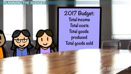 How to Prepare a Budget for a Corporation