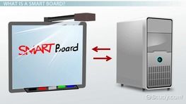What Is a Smart Board?