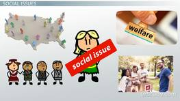 Social Issues Definition Examples Video Lesson Transcript Study Com