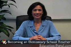Video for Elementary School Teacher Education Requirements