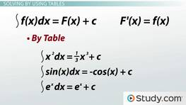 How to Use Trigonometric Substitution to Solve Integrals