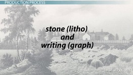 Lithography: Process & Famous Works
