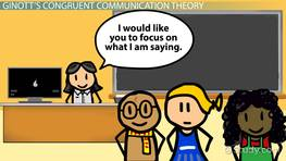 Ginott's Congruent Communication Theory in Classrooms