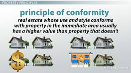 Property Valuation: Definition & Principles