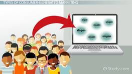 Consumer-Generated Marketing (CGM): Definition & Strategies