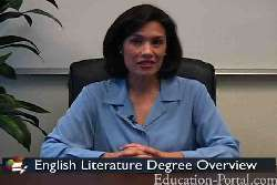 Video for Be an English Literature Teacher: Education and Career Roadmap