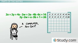 Holt mcdougal algebra 2 chapter 4 matrices videos lessons what is a matrix fandeluxe Image collections