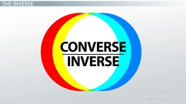 Logic Laws: Converse, Inverse, Contrapositive & Counterexample