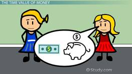 Present and Future Value: Calculating the Time Value of Money