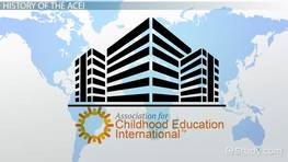 Role of the Association for Childhood Education International (ACEI)