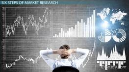 Market Research: Definition, Analysis & Methodology