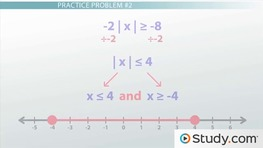 Solving and Graphing Absolute Value Inequalities: Practice Problems