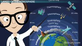 Earth's Atmosphere: Components & Structure