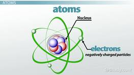 What are Atoms & Molecules? - Definition & Differences