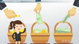 Investment Portfolios: Asset Allocation & Diversification