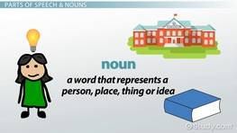 Nouns Lesson for Kids: Definition & Examples