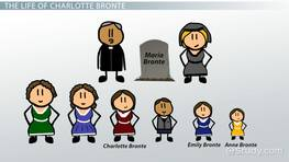 Charlotte Bronte: Life, Poetry & Books