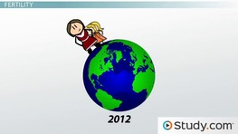 Demographic Changes from Fertility and Birthrates