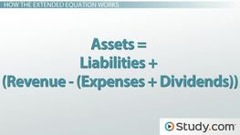 Using the Accounting Equation: Adding Revenues, Expenses & Dividends