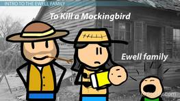 Bob & Mayella Ewell in To Kill a Mockingbird: Character, Analysis & Quotes