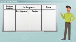 What is a Kanban Board? - Definition & Examples