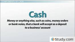 Control of Cash: Definition & Methods