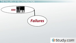 Reconstruction Period: Goals, Success and Failures