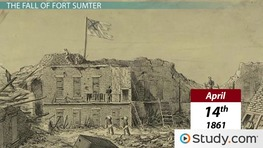 The Battle of Fort Sumter & the Start of the Civil War