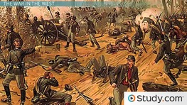 Key Civil War Battles in 1862: Monitor and Merrimac, Antietam, New Orleans & Shiloh