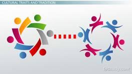 a description of segmented assimilation Types of assimilation  report copyright share: copy description distintos tipos de asimilación  testing implications of segmented assimilation theory.