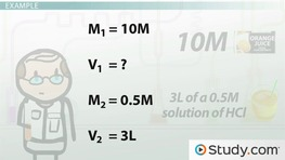Calculating Dilution of Solutions