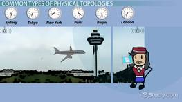 Physical & Logical Topology: Definition & Characteristics