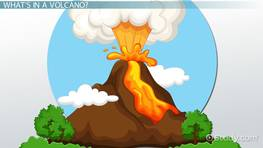 How Are Volcanoes Formed? Lesson for Kids