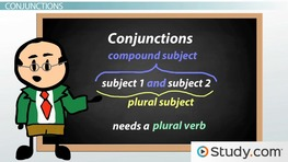 Verb Tense & Subject-Verb Agreement
