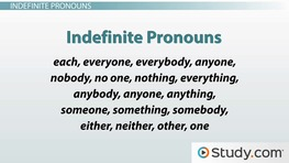 Singular & Plural Nouns: Definitions, Rules & Examples - Video ...