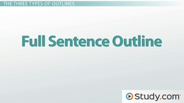 Effective prewriting instructions and examples video lesson how to write an outline maxwellsz