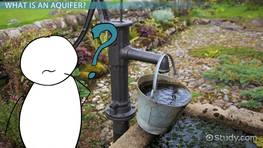 Aquifer: Definition, Types & Facts