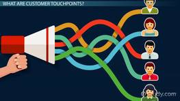 Customer Touchpoints: Definition & Examples