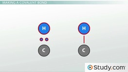 Chemical Bonds I: Covalent