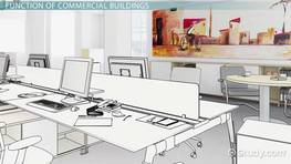 What is Commercial Interior Design?