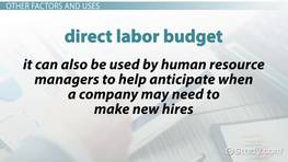 Direct Labor Budget: Definition, Example & Formula