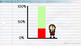 Role of HR in Employee Retention & Productivity