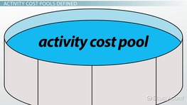 Activity Cost Pools: Definition & Examples